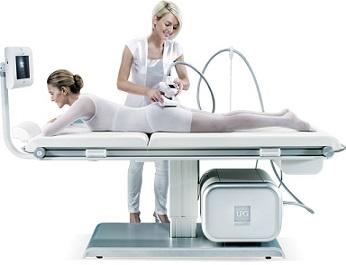 cure Cellu M6 LPG